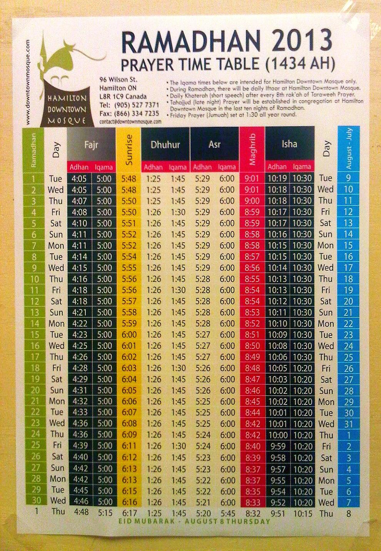london ramadan timetable 2013